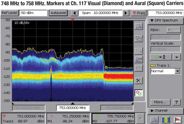 Signal Leakage