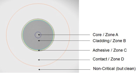 Cleaning Optics Is a Practice Not a Project | Broadband Library